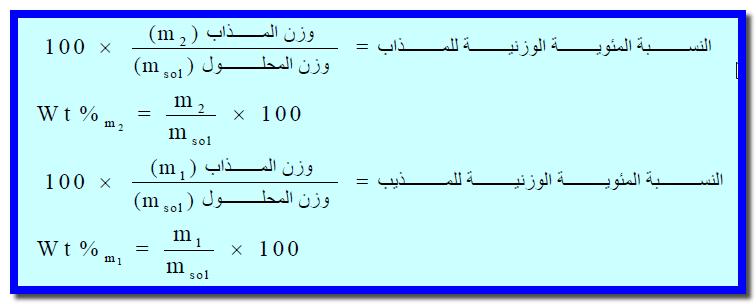 حساب النسبة قانون النسبة المئوية