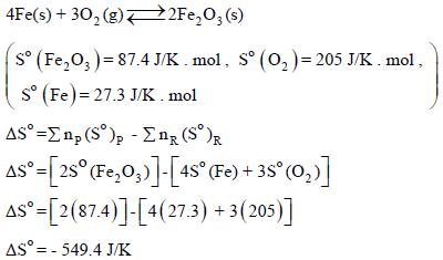 القانون الثالث للديناميكا الحرارية 3th Law of Thermodynamics