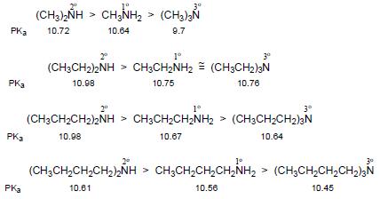 الخواص الفيزيائية والكيميائية للأمينات