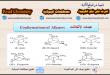 هيئات الألكانات Conformations of Alkanes