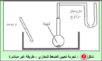 الطريقة الغير مباشرة لتعيين الضغط البخاري