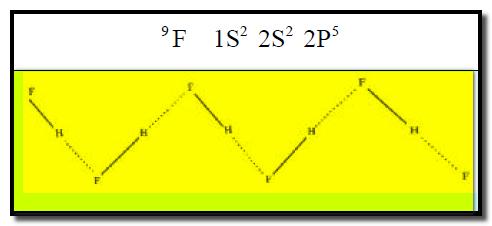 قوى التجاب بين جزئيات السائل : الرابطة الهيدروجينية فى HF