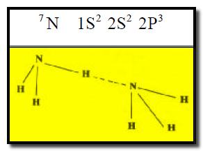 قوى التجاب بين جزئيات السائل : الرابطة الهيدروجينية في NH3