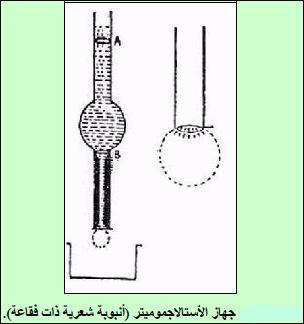 الأستالاجمومیترStalagmometer لقياس التوتر السطحي