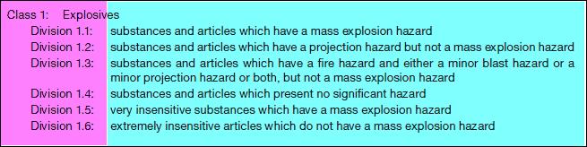 الاقسام الفرعية للمتفجرات باللغة الانجليزية