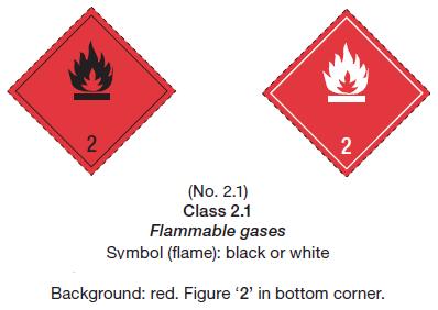 علامات وملصقات الغازات القابلة للاشتعال
