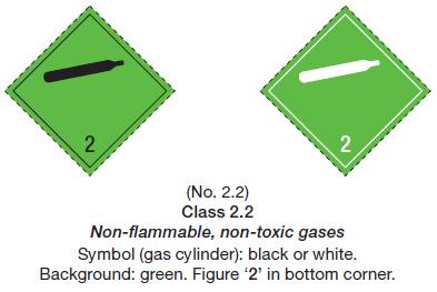 علامات وملصقات الغازات المضغوطة