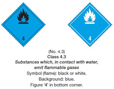 علامات وملصقات المواد الخطرة مع الماء