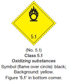 علامات وملصقات المواد المؤكسدة