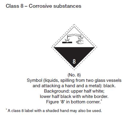 الرتبة (8) المواد الأكالة