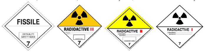 المواد المشعة