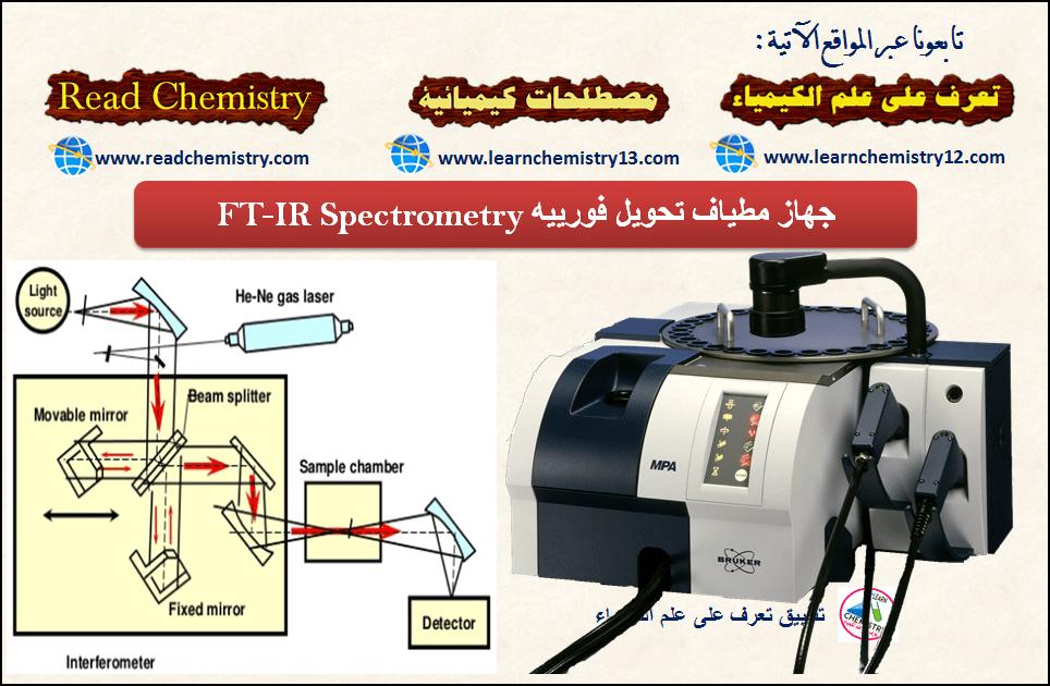 جهاز مطياف تحويل فورييه بالأشعة تحت الحمراء FT-IR Spectrometer